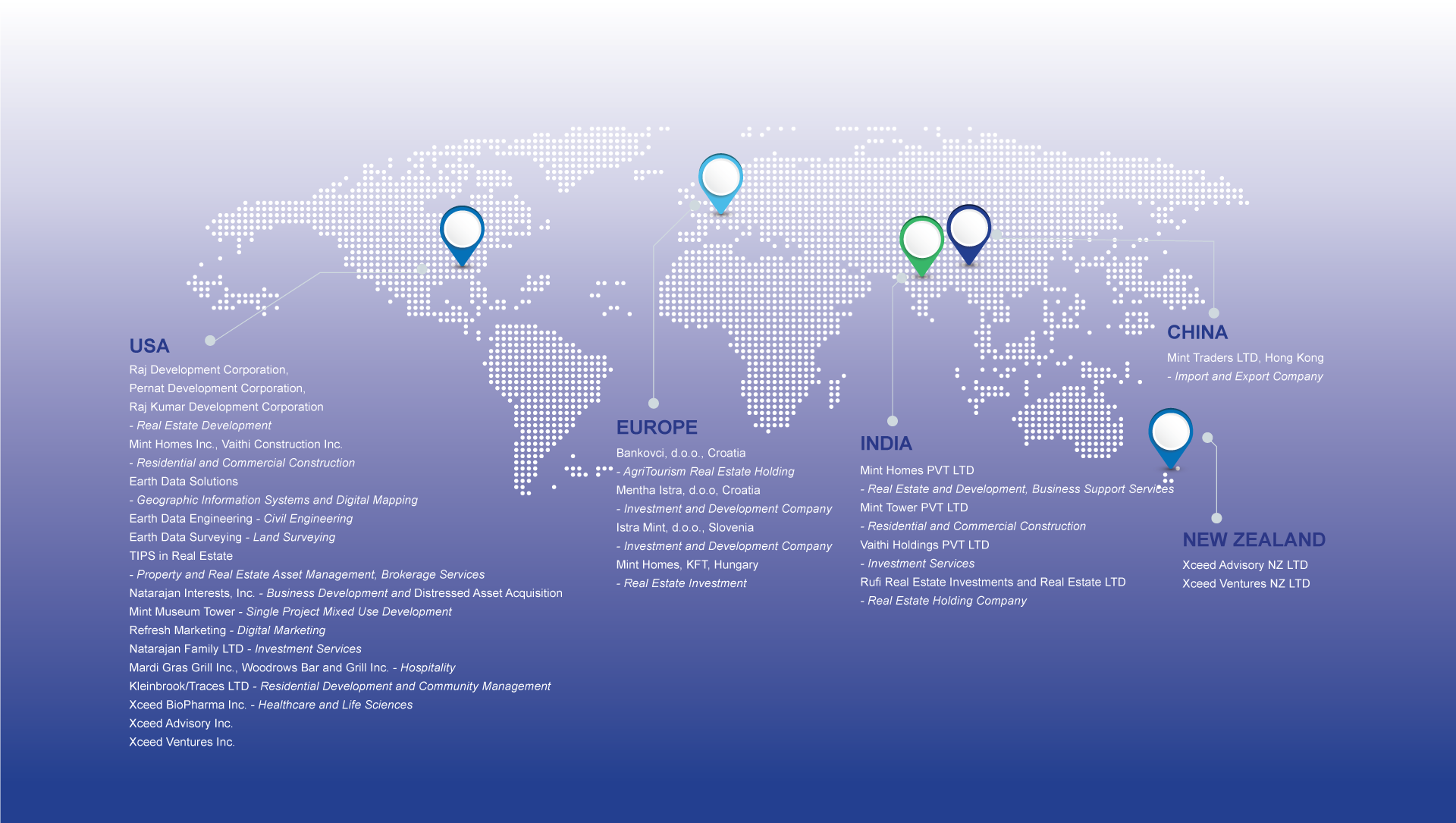 Our Global Research Map Reverse 1
